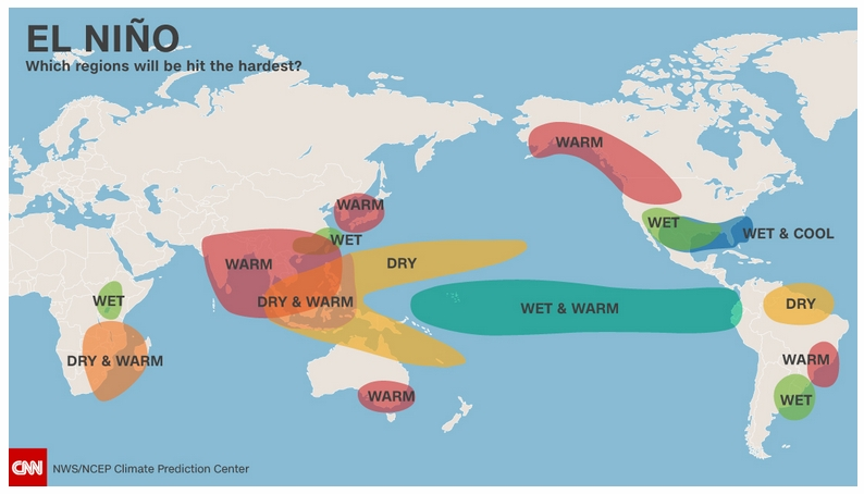 an analysis of the el nino cycle in the weather conditions and disasters 20 the country situation analysis  is prone to natural disasters,  the projected el nino weather conditions are expected to worsen the.